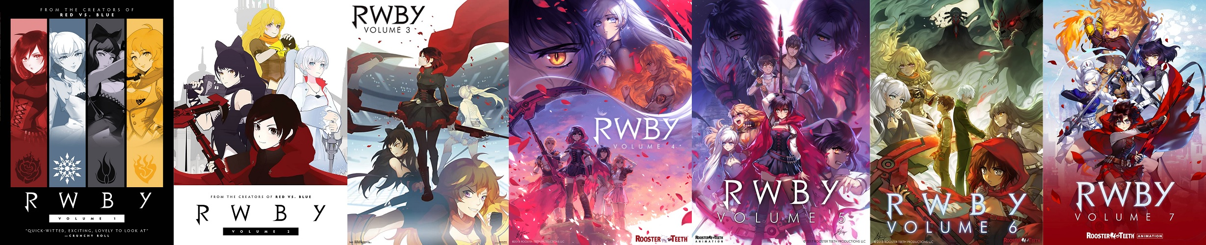 RWBY posters, volumes 1 to 7
